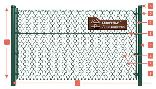 chain link fence panels manufacturer