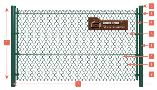 What are the Practical Application Characteristics of Chain Link Fence?